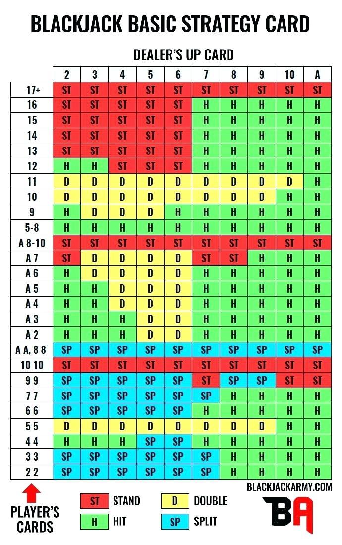 printable-blackjack-strategy-chart-basic-learn-odds-table-if-dealer-hits-soft-kitchen-best-od
